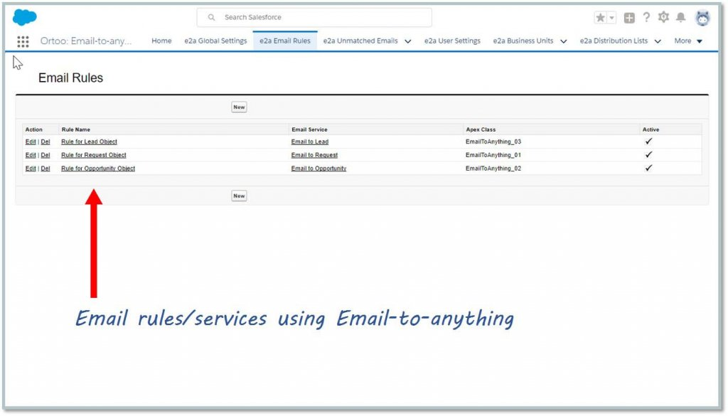 Email to anything email rules in Salesforce
